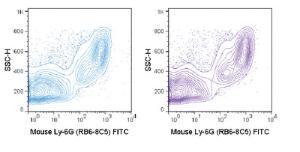 Anti-Ly-6G Rat Monoclonal Antibody (FITC (Fluorescein)) [clone: RB6-8C5]