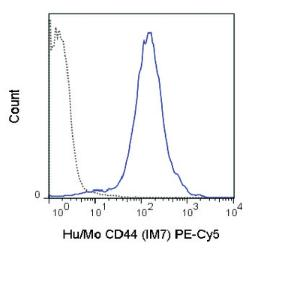 Anti-CD44 Rat Monoclonal Antibody (PE (Phycoerythrin)/Cy5®) [clone: IM7]